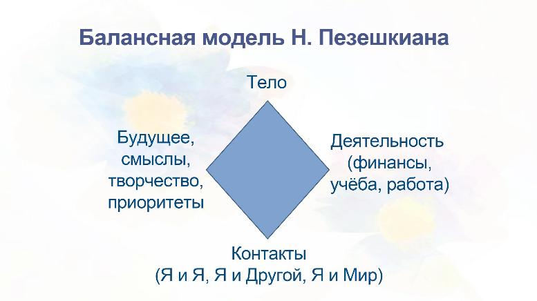 romb Pezeshkiana